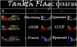 3D TANK ICONS WITH FLAGS 8.11